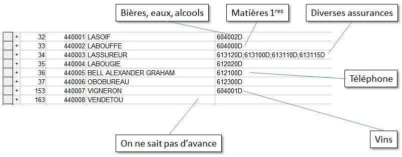 traitement comptable des factures fournisseurs pdf