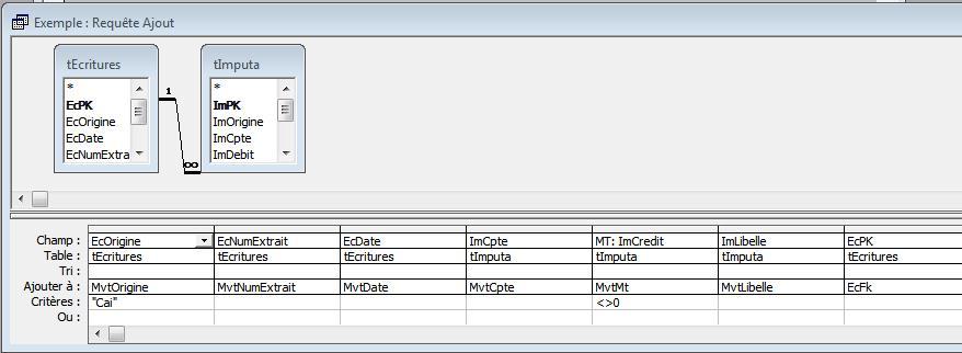 Tenir une comptabilit avec access - Table de concordance code du travail ...